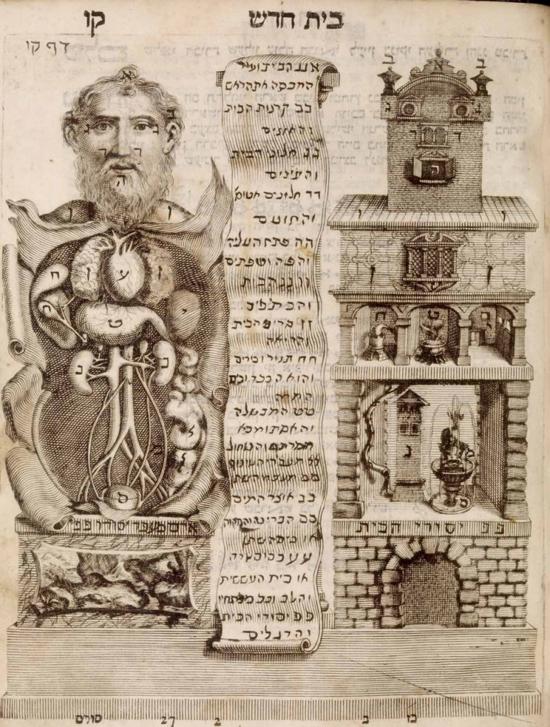 """Illustration of the Parts of the Body Compared to the Sections of a House,"" from Ma'aseh Tuviyya, Tobias Cohn, 1708(?). Courtesy of the US National Library of Medicine. CP7.2015.3"